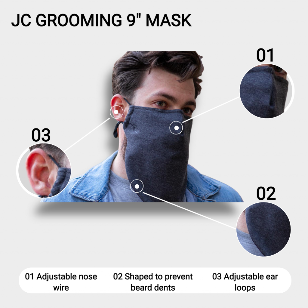 Beard Mask Features